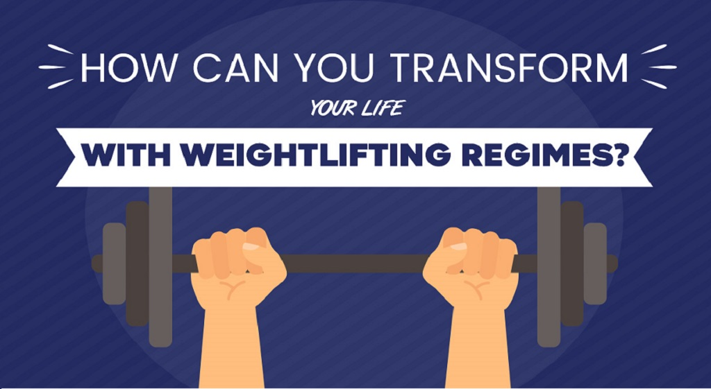 opting for a weight training gym