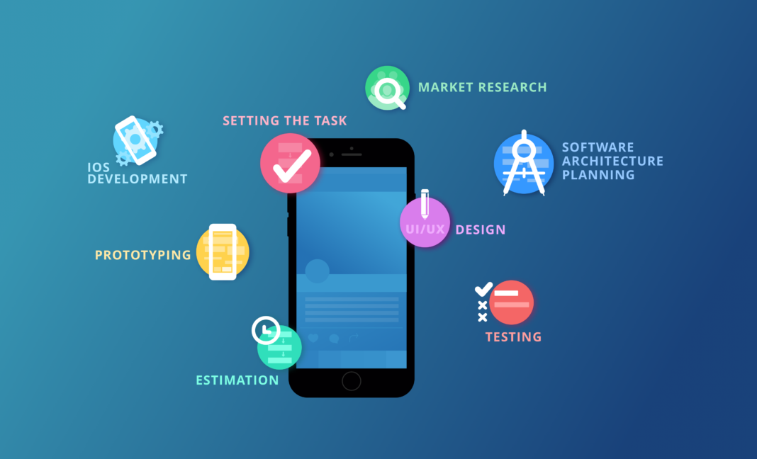 UI Animations in Mobile App Development - How to Use Them Effectively