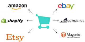 How Online Companies Sell Products