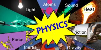 How physics is useful in our daily life