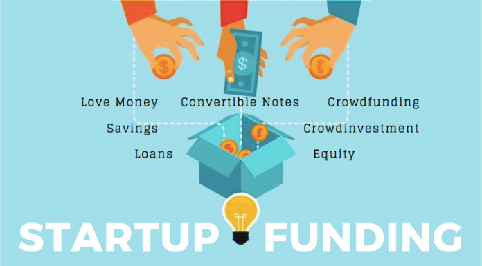 What a Loan Can Do For Your Startup