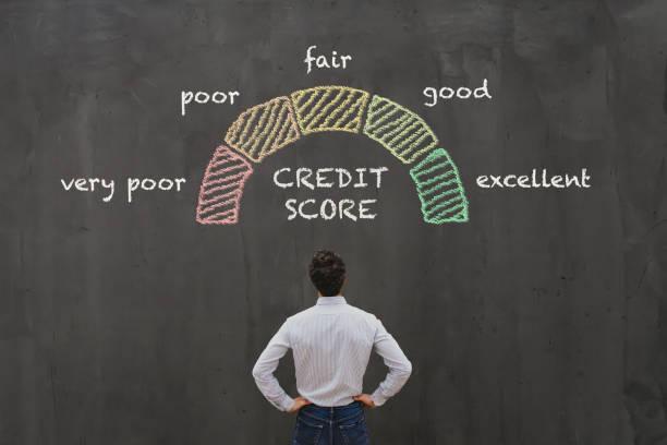 CIBIL Score to Get Loan Approval
