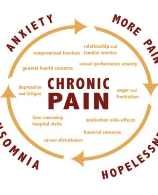 Chronic Pain buy zopiclone online usa