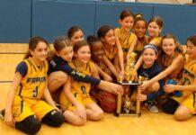 Play Youth Basketball