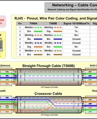Ethernet wiring