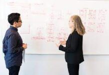 How To Lead A Company To Growth And Success